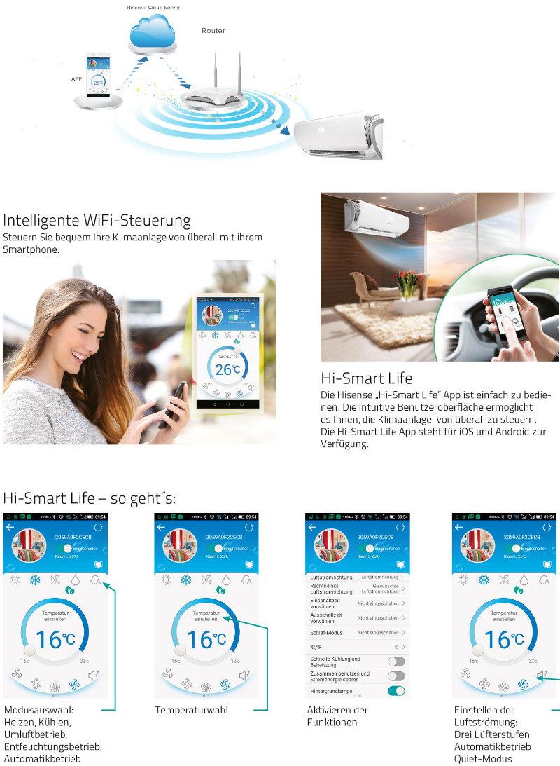 Klimagerät-Steuerung mit Tablet und Smartphone